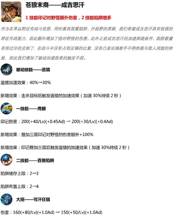 王者农药S15賽季英雄人物调节修改详细信息