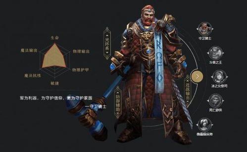 拉结尔英雄人物武器装备套服如何 拉结尔英雄人物套服强烈推荐功略