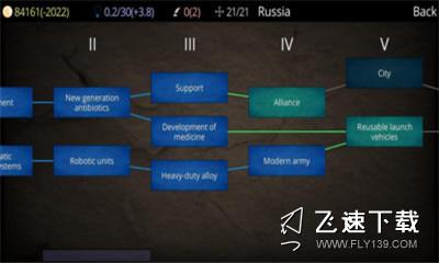 文明之路界面截图预览