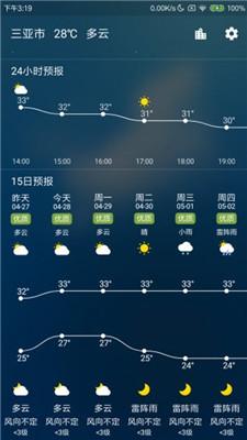 适时天气预报界面截图预览